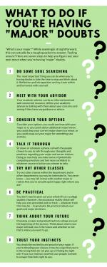 "UNT News What To Do If You're Having ""Major"" Doubts  for University of North Texas Students in Denton, TX"